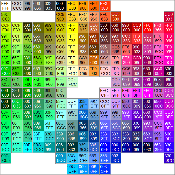 Browser safe colors table sciox Images